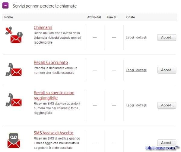Come Disattivare Chiamami e Recall di Vodafone