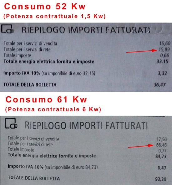 Differenza-consumi-1-5-kw-e-6-kw