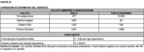 condizioni-economiche-poste-italiane-acquisto-e-vendita-di-valuta-estera
